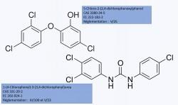 Triclosan, triclocarban, deux antiseptiques dans la tourmente !