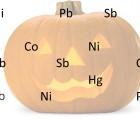 Le maquillage Halloween : de quoi se faire vraiment peur !